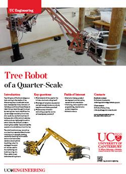 Tree Robot engineering poster
