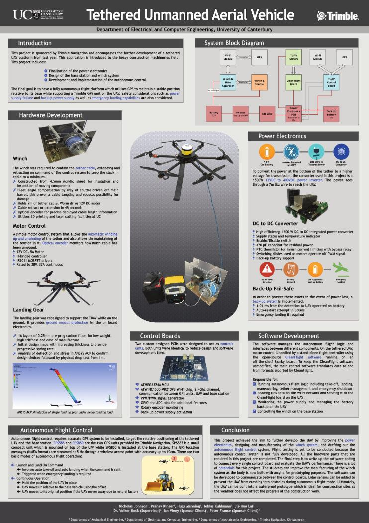Tethered Unmanned Aerial Vehicle
