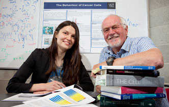 UC using maths to predict cancer cell behaviour